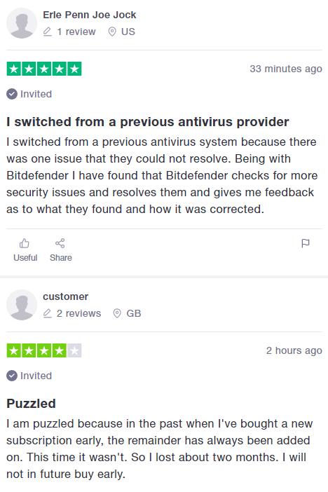 Bitdefender Review